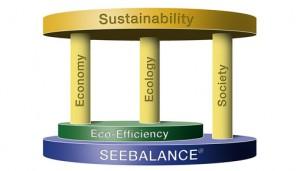 Seebalance1