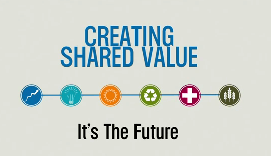 shared value1