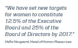 danske women target