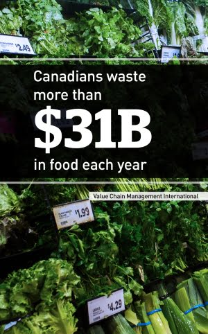food-waste-graphic-2