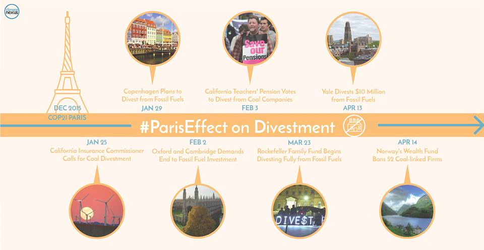 parisdivestment3