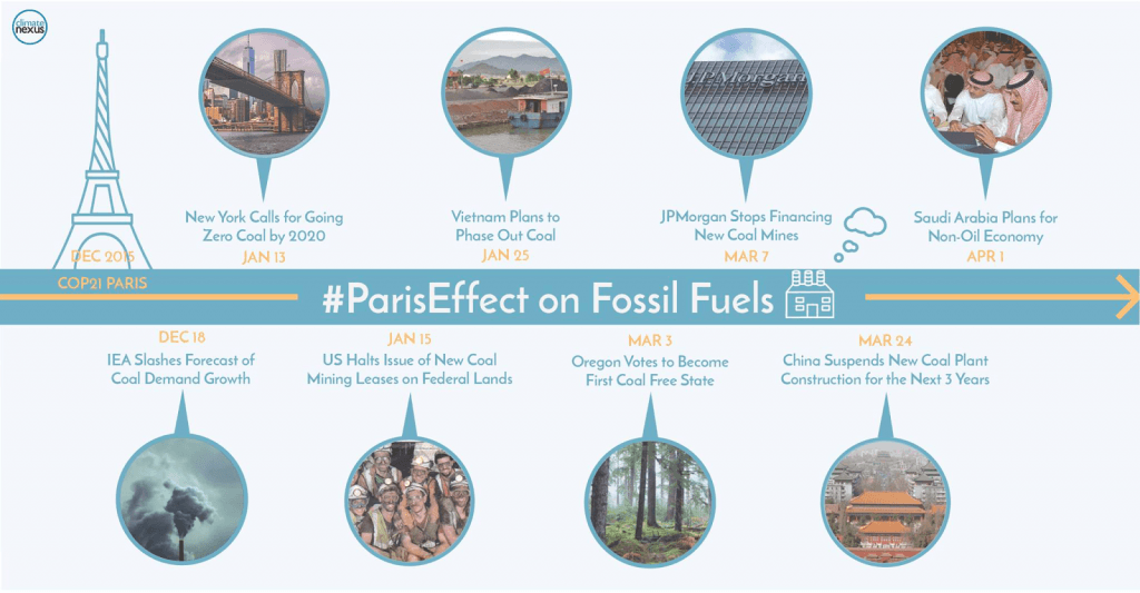parisfossilfuels2