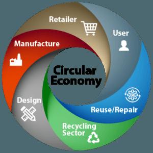 circular-economy2-300x300