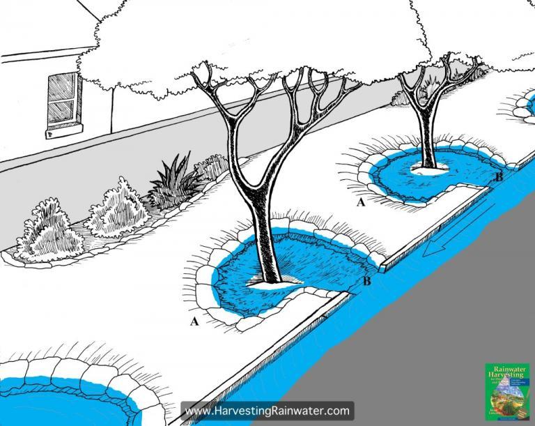 city-flooding-tactics