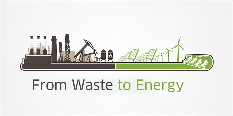 Waste To Energy